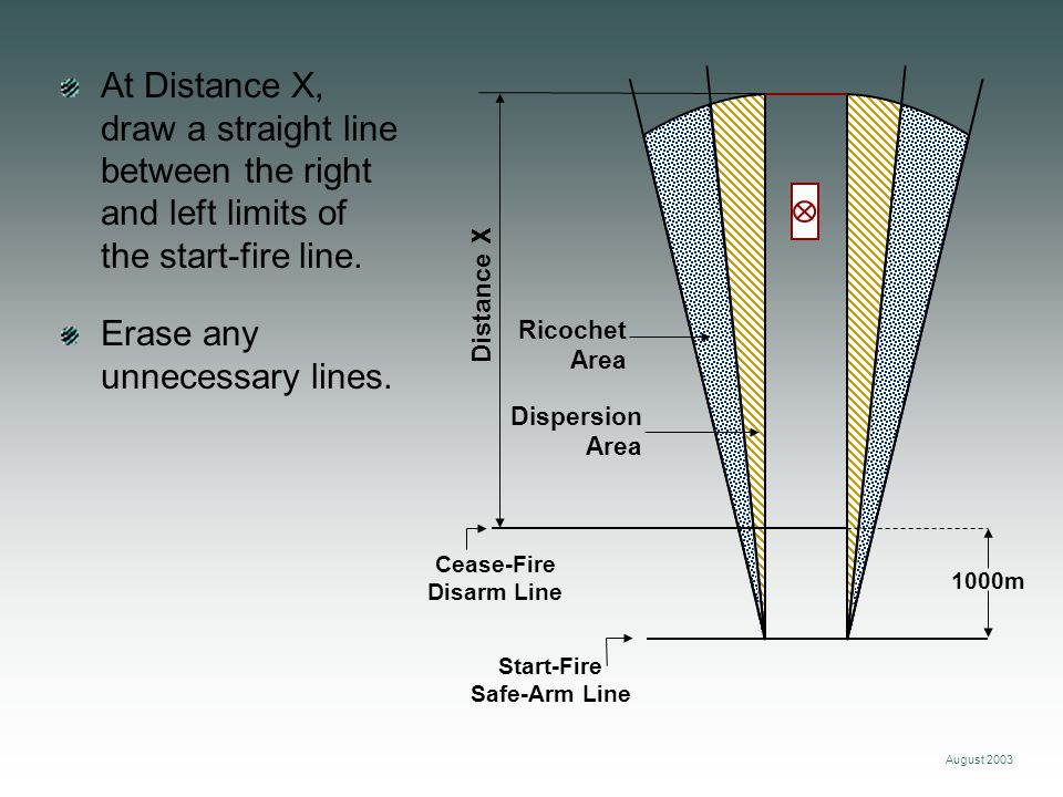 August 2003 At Distance X, draw a straight line between the right and left limits of the start-fire line.