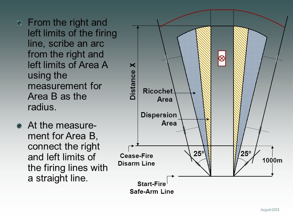 August 2003 From the right and left limits of the firing line, scribe an arc from the right and left limits of Area A using the measurement for Area B as the radius.