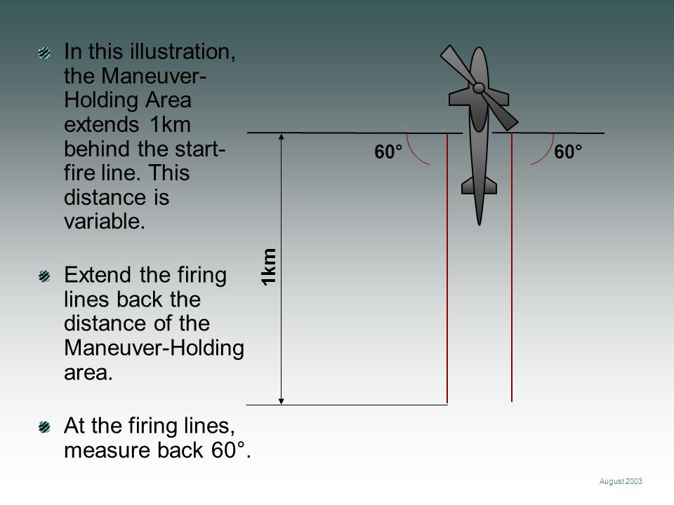 August 2003 In this illustration, the Maneuver- Holding Area extends 1km behind the start- fire line.