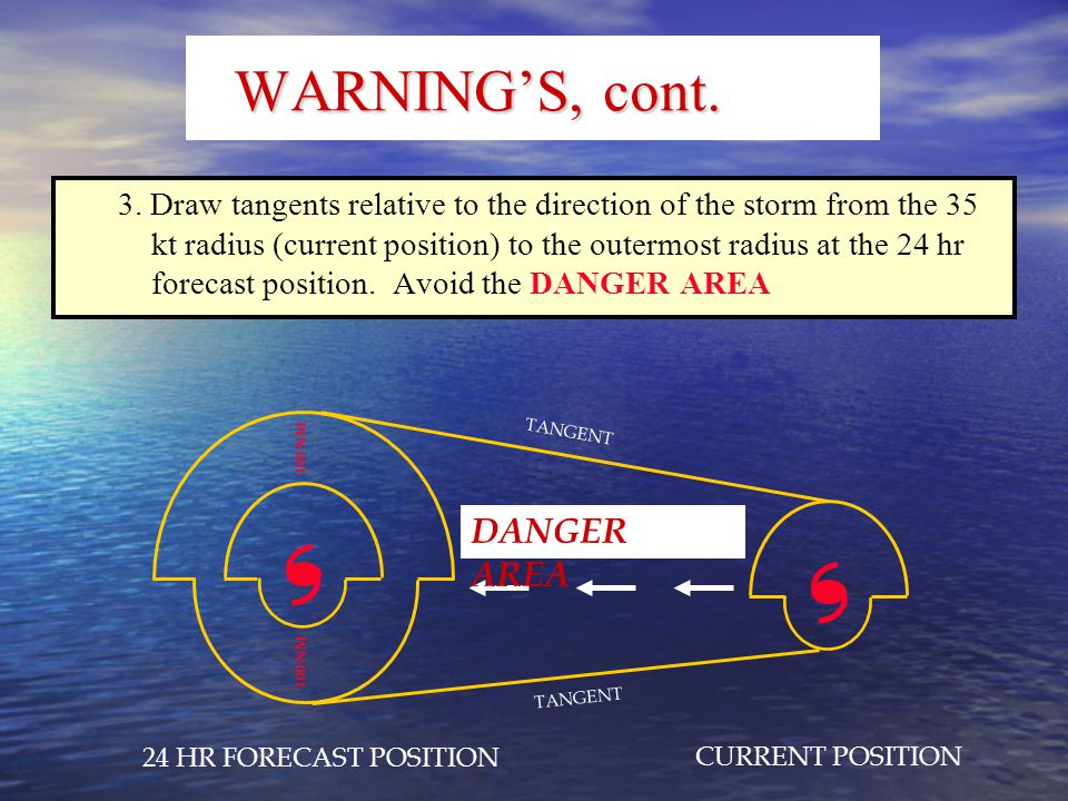 WARNING'S, cont. WARNING'S, cont. 3. Draw tangents relative to the direction of the storm from the 35 kt radius (current position) to the outermost ra