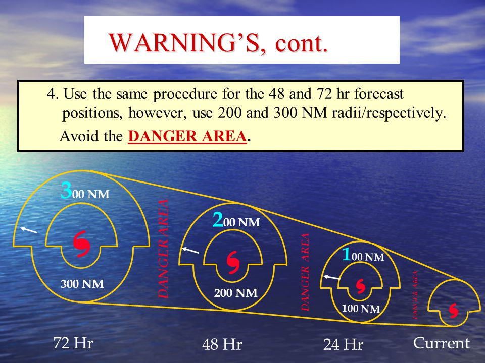 4. Use the same procedure for the 48 and 72 hr forecast positions, however, use 200 and 300 NM radii/respectively. Avoid the DANGER AREA. Current 24 H