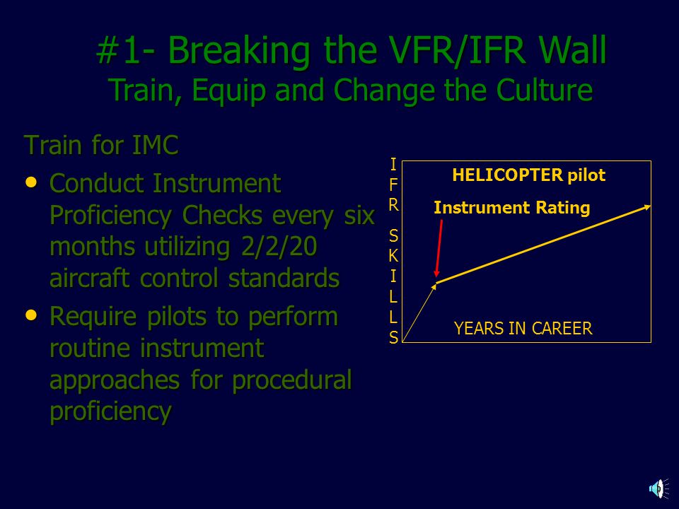 Accepting Reality Accepting Reality –Unpredictable and unknown flight conditions will remain a factor in HEMS missions. –HEMS pilots will continue to