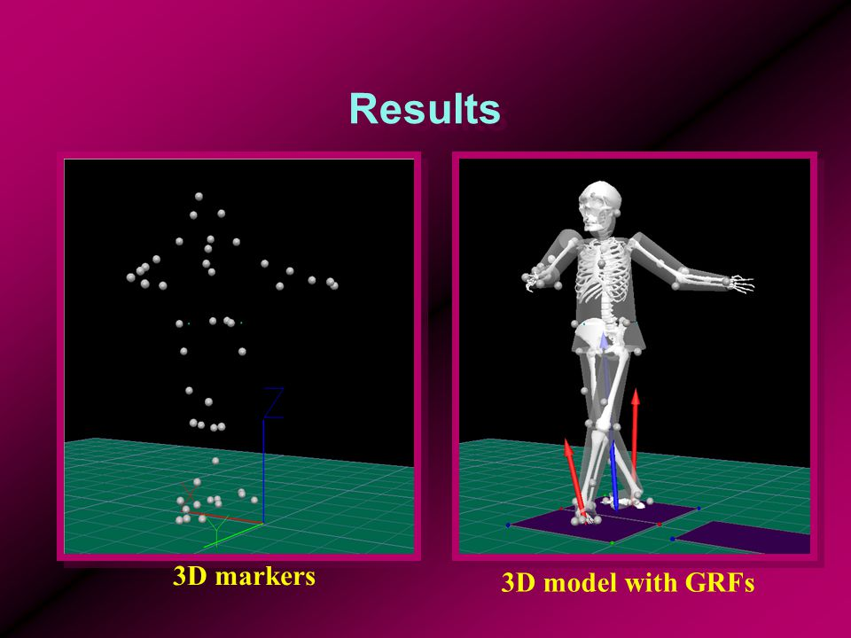 Results 3D markers 3D model with GRFs