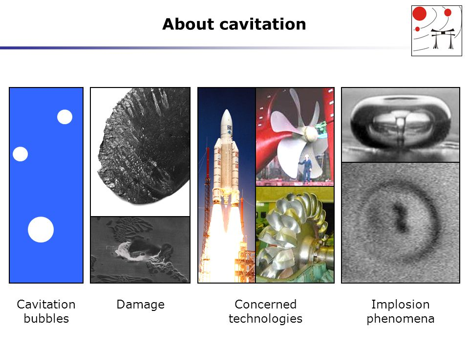 About cavitation Cavitation bubbles Implosion phenomena Concerned technologies Damage