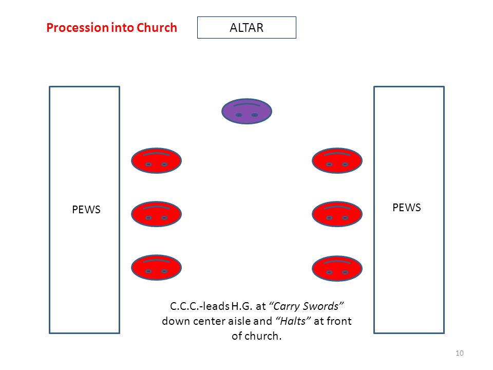 10 ALTAR PEWS C.C.C.-leads H.G. at Carry Swords down center aisle and Halts at front of church.
