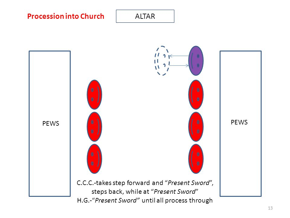 13 ALTAR PEWS C.C.C.-takes step forward and Present Sword , steps back, while at Present Sword H.G.- Present Sword until all process through Procession into Church