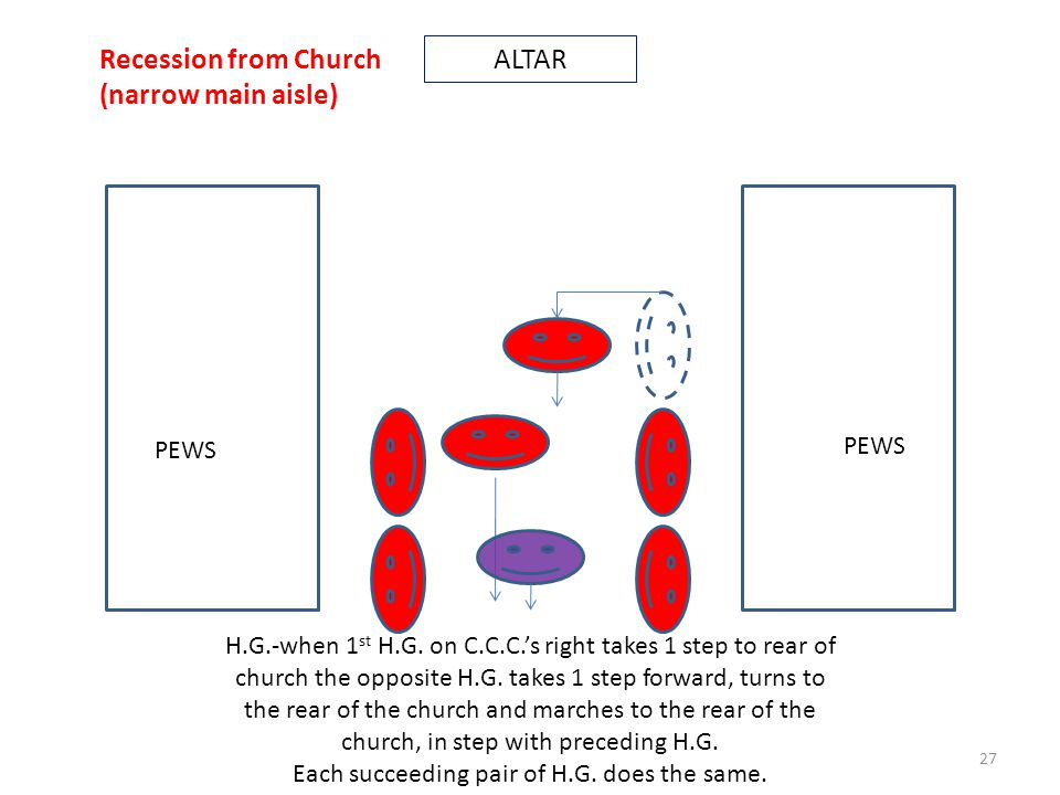 27 ALTAR PEWS H.G.-when 1 st H.G.