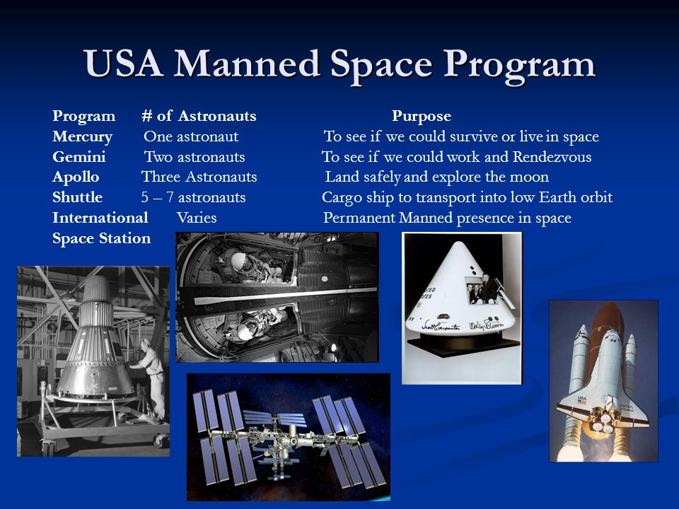 USA Manned Space Program Program # of Astronauts Purpose Mercury One astronaut To see if we could survive or live in space Gemini Two astronauts To se
