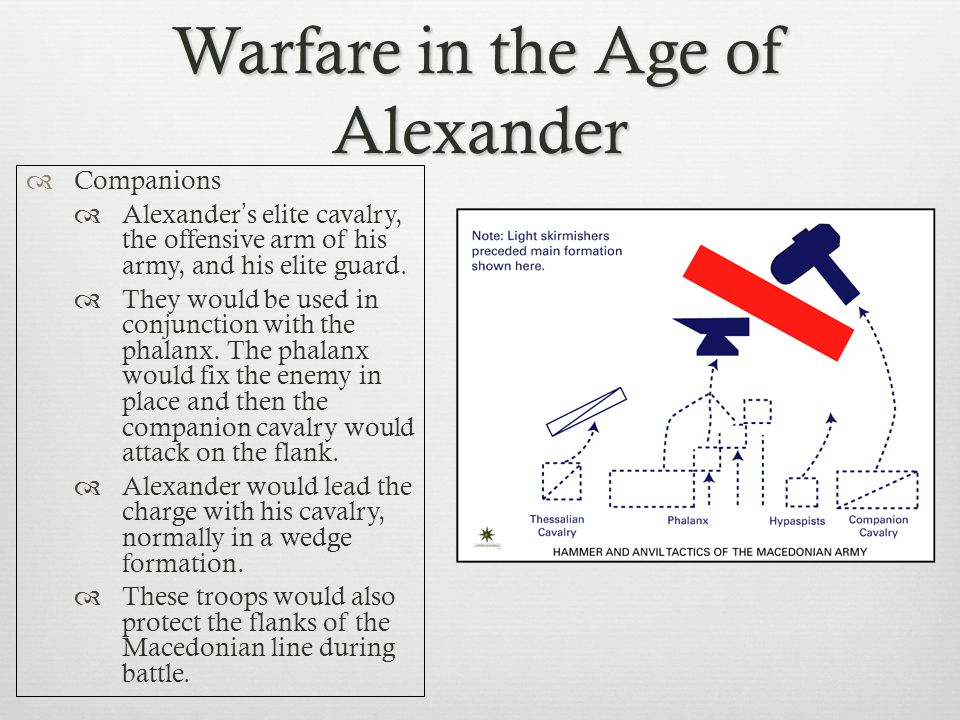 Warfare in the Age of Alexander  Sieges involved the surrounding and blockading of a town or fortress by an army trying to capture it.