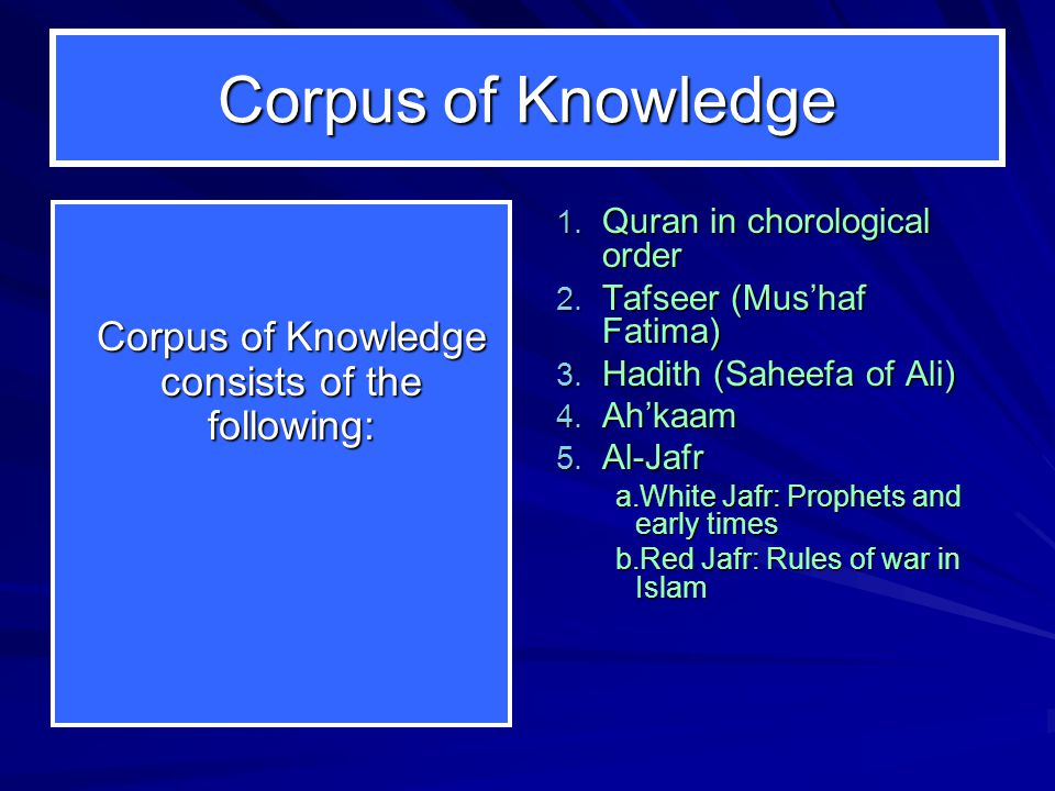 Corpus of Knowledge Corpus of Knowledge consists of the following: 1.