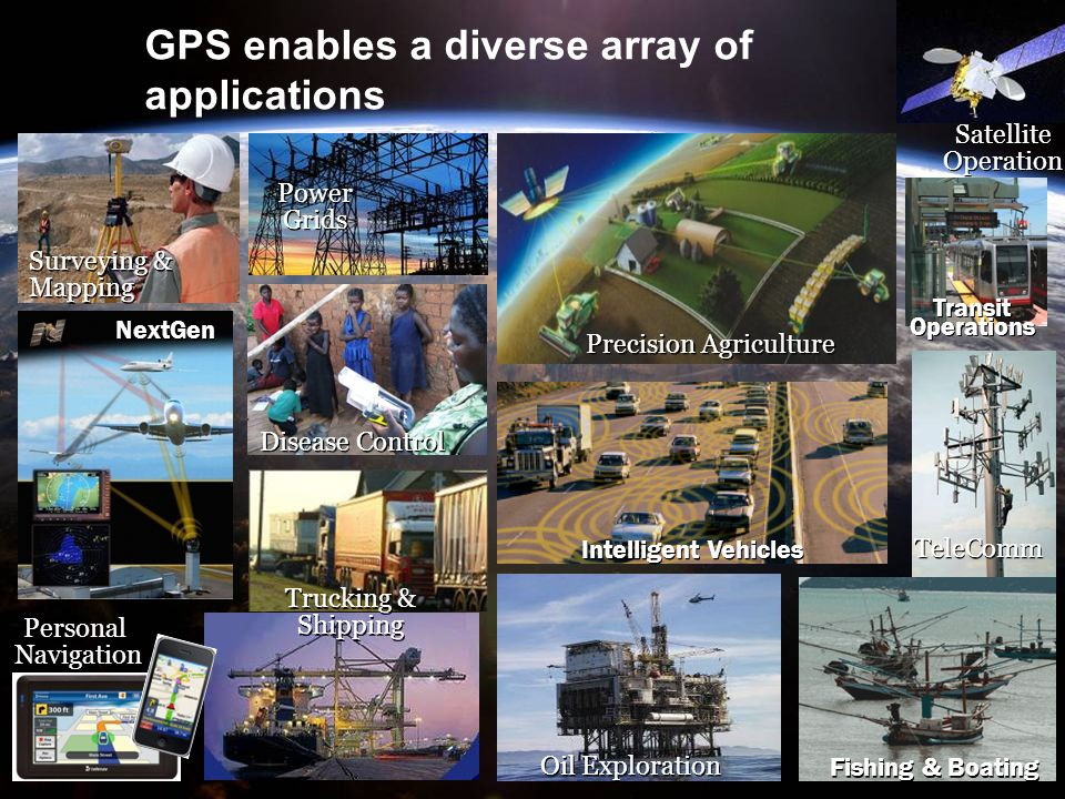 Satellite Operation s Satellite Operation s TeleComm Oil Exploration Trucking & Shipping Surveying & Mapping Precision Agriculture GPS enables a diver