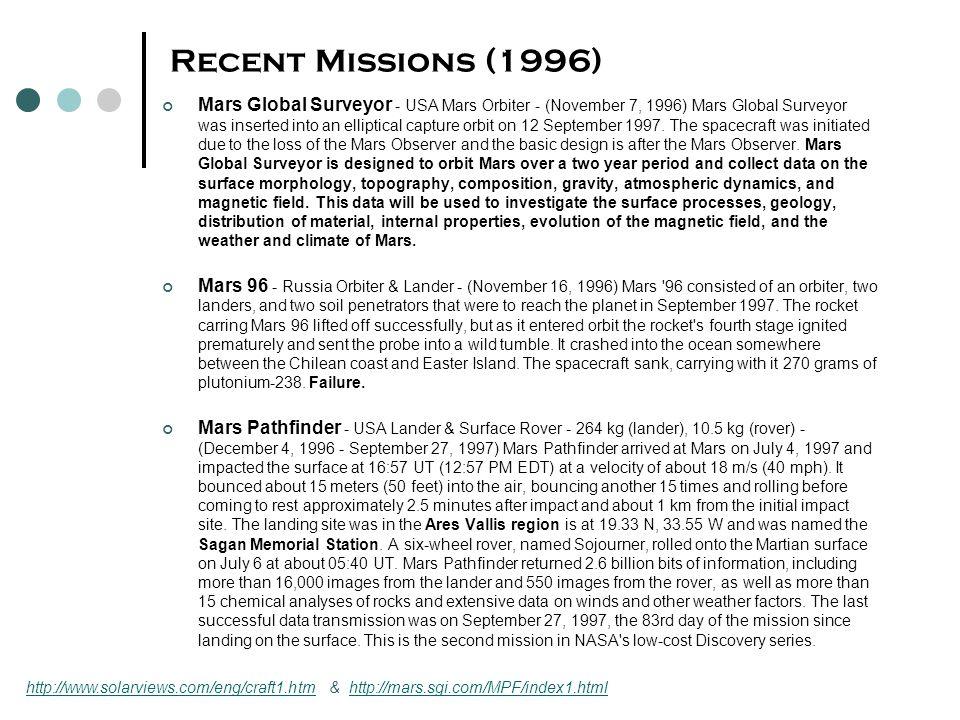Recent Missions (1996) Mars Global Surveyor - USA Mars Orbiter - (November 7, 1996) Mars Global Surveyor was inserted into an elliptical capture orbit on 12 September 1997.