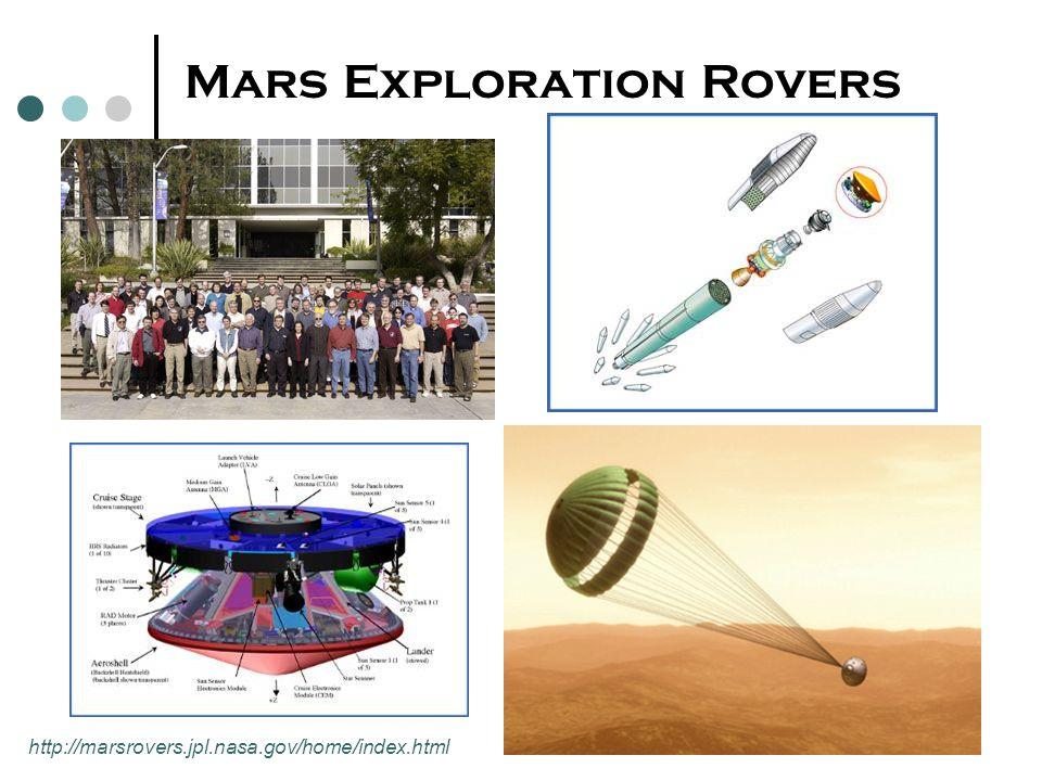 Mars Exploration Rovers http://marsrovers.jpl.nasa.gov/home/index.html