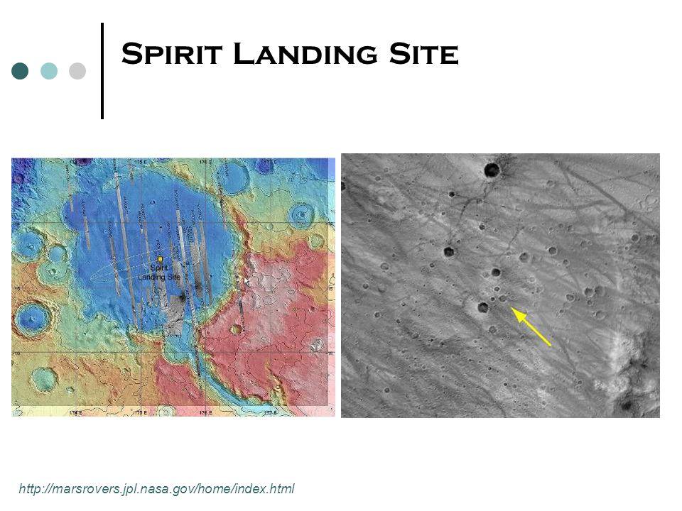 Spirit Landing Site