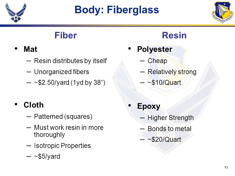 13 Body: Fiberglass Fiber Mat – Resin distributes by itself – Unorganized fibers – ~$2.50/yard (1yd by 38 ) Cloth – Patterned (squares) – Must work resin in more thoroughly – Isotropic Properties – ~$5/yard Resin Polyester – Cheap – Relatively strong – ~$10/Quart Epoxy – Higher Strength – Bonds to metal – ~$20/Quart