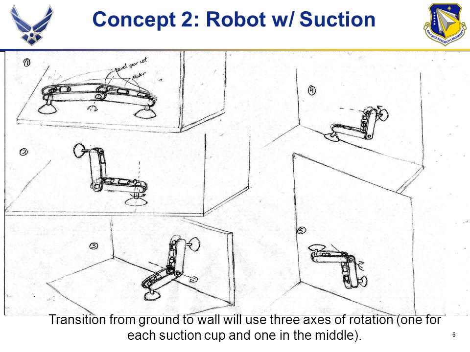 6 Concept 2: Robot w/ Suction Transition from ground to wall will use three axes of rotation (one for each suction cup and one in the middle).
