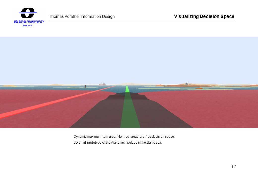 Thomas Porathe, Information Design Visualizing Decision Space 17 Dynamic maximum turn area.