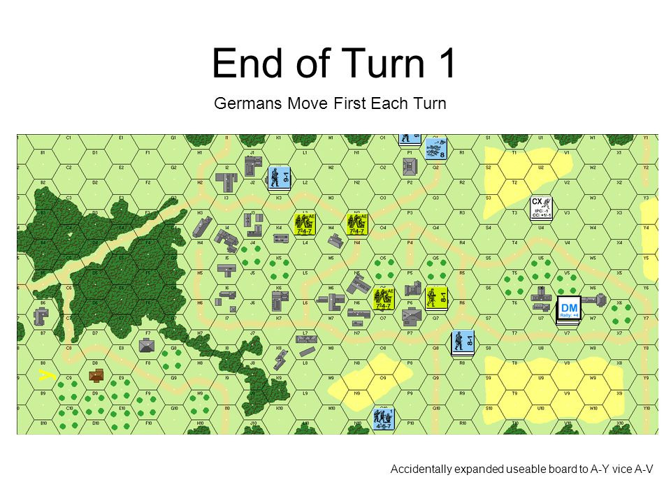 End of Turn 1 Accidentally expanded useable board to A-Y vice A-V Germans Move First Each Turn