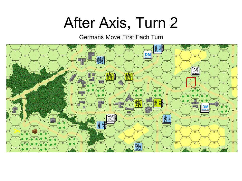 After Axis, Turn 2 Germans Move First Each Turn