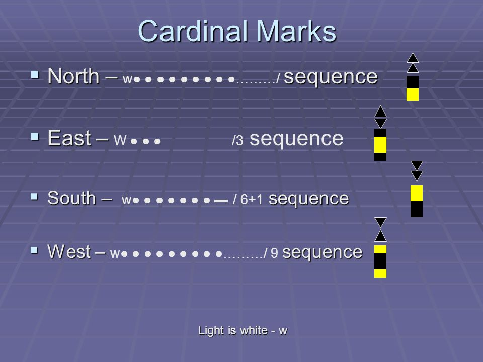 Cardinal Marks  North – sequence  North – w● ● ● ● ● ● ● ● ●………/ sequence  East –  East – W ● ● ● /3 sequence  South – sequence  South – w● ● ● ● ● ● ● ▬ / 6+1 sequence  West – sequence  West – w● ● ● ● ● ● ● ● ●………/ 9 sequence Light is white - w