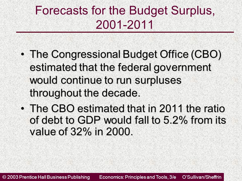 © 2003 Prentice Hall Business PublishingEconomics: Principles and Tools, 3/e O'Sullivan/Sheffrin Forecasts for the Budget Surplus, 2001-2011 The Congr