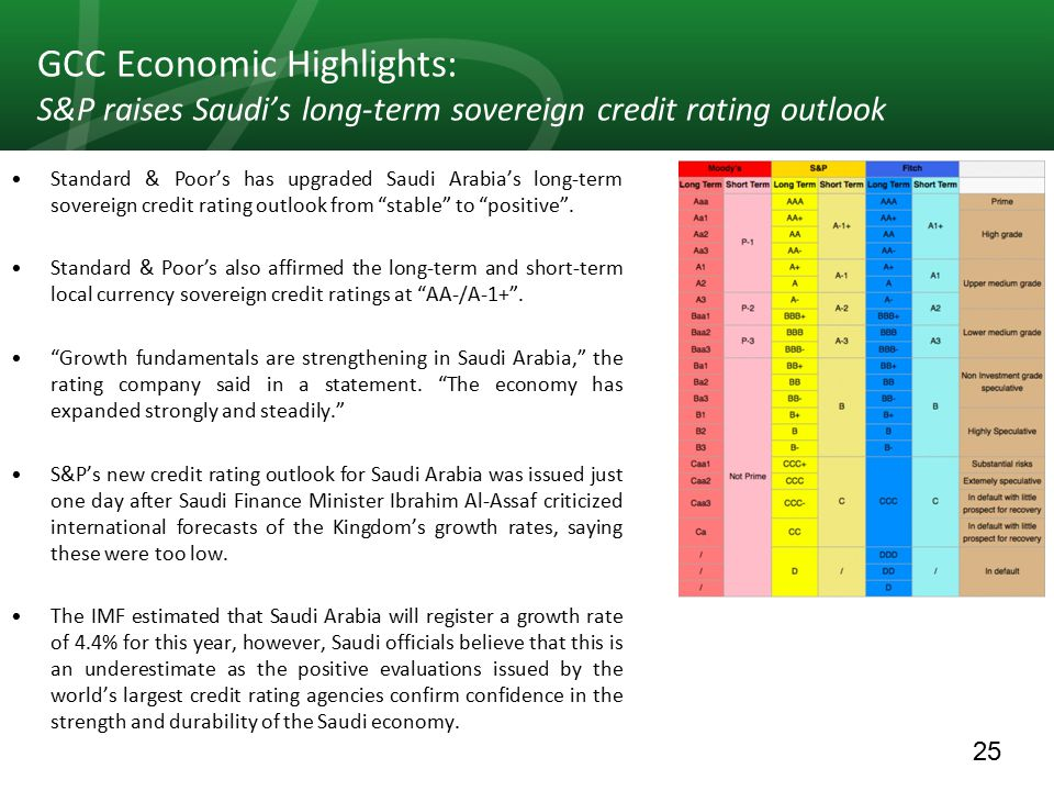 25 GCC Economic Highlights: S&P raises Saudi's long-term sovereign credit rating outlook Standard & Poor's has upgraded Saudi Arabia's long-term sovereign credit rating outlook from stable to positive .