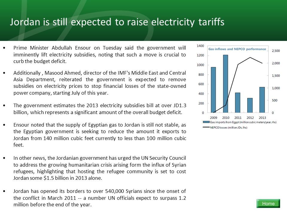 33 Jordan is still expected to raise electricity tariffs Prime Minister Abdullah Ensour on Tuesday said the government will imminently lift electricity subsidies, noting that such a move is crucial to curb the budget deficit.