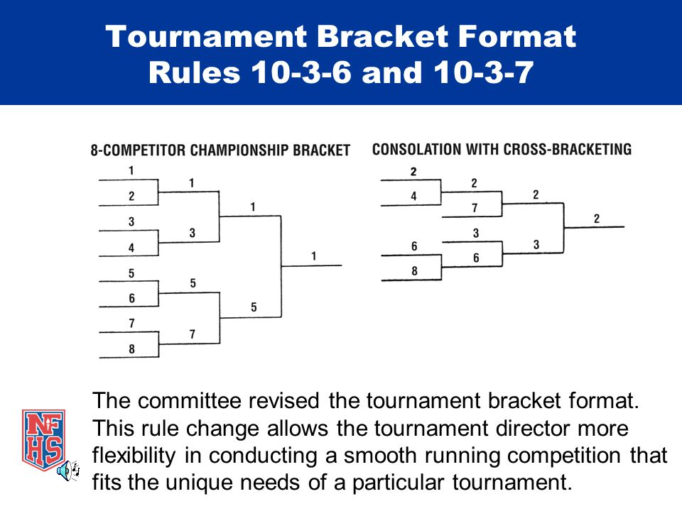 Tournament Bracket Format Rules 10-3-6 and 10-3-7 The committee revised the tournament bracket format. This rule change allows the tournament director