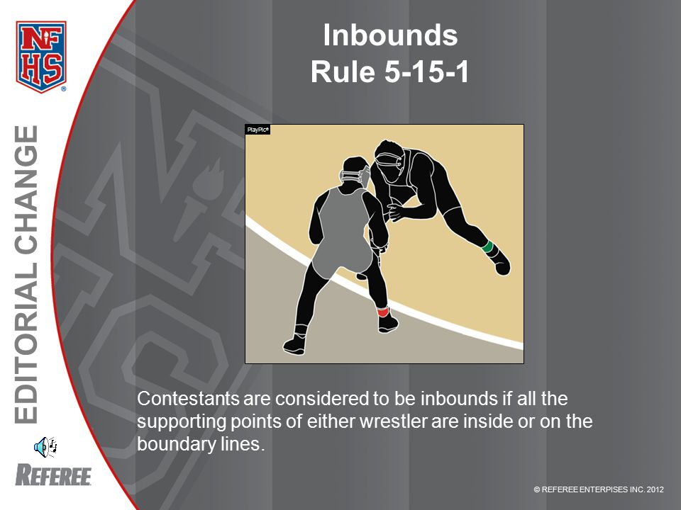 © REFEREE ENTERPISES INC. 2012 EDITORIAL CHANGE Inbounds Rule 5-15-1 Contestants are considered to be inbounds if all the supporting points of either