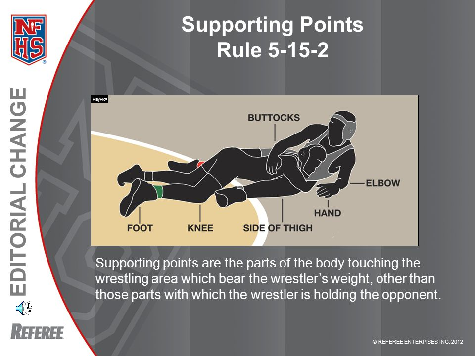 © REFEREE ENTERPISES INC. 2012 EDITORIAL CHANGE Supporting Points Rule 5-15-2 Supporting points are the parts of the body touching the wrestling area