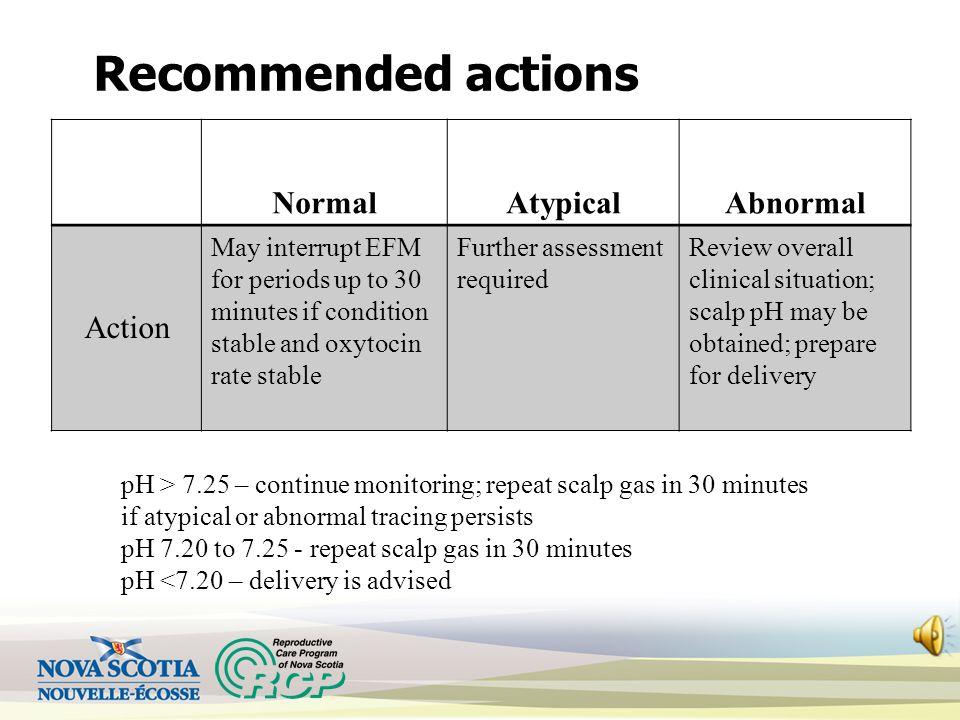Classification of EFM Tracings (SOGC, 2007) Parameter NormalAtypicalAbnormal Baseline 110 to 160 bpm Bradycardia 100 to 110 bpm Tachycardia > 160 bpm