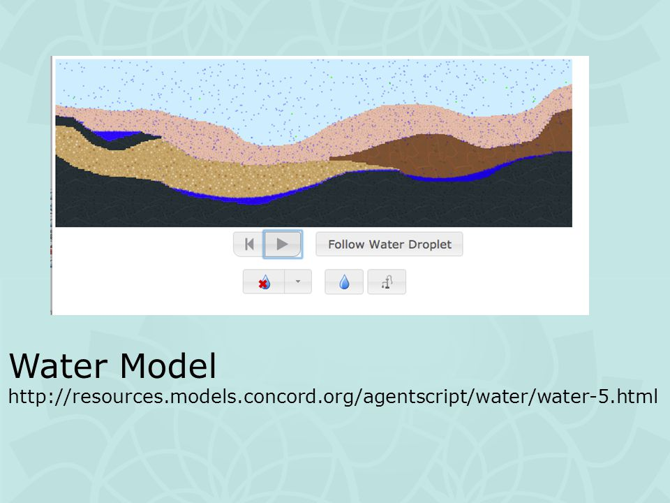Water Model http://resources.models.concord.org/agentscript/water/water-5.html