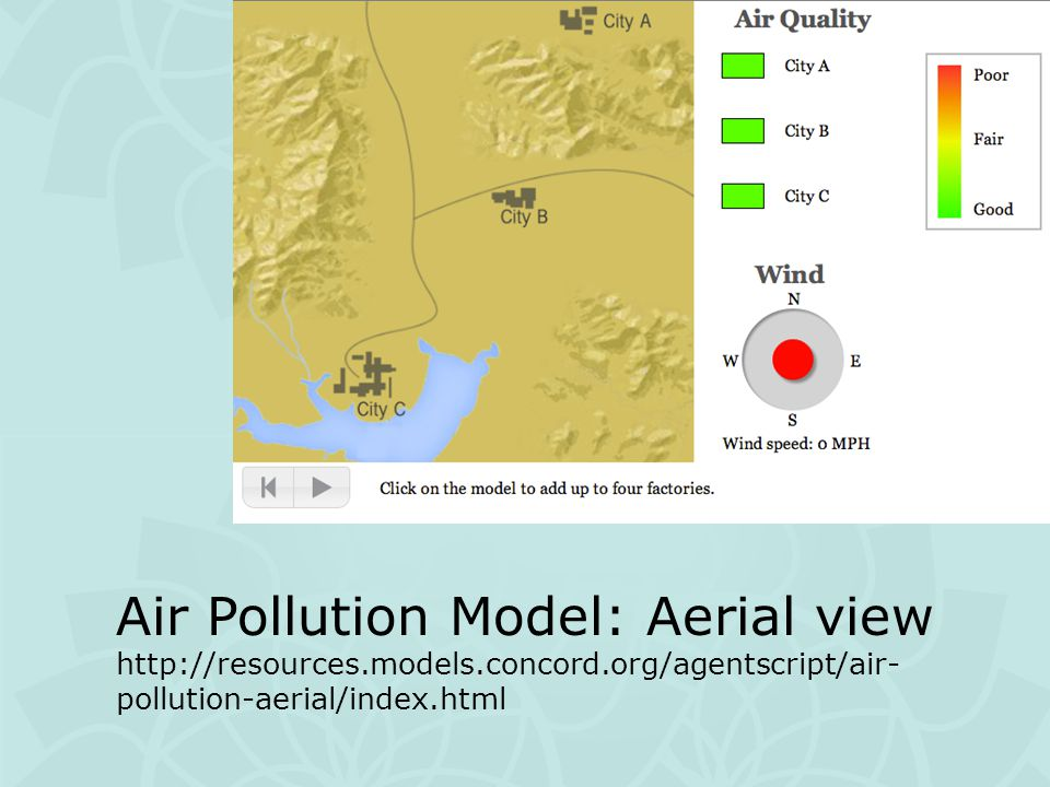 Air Pollution Model: Aerial view http://resources.models.concord.org/agentscript/air- pollution-aerial/index.html