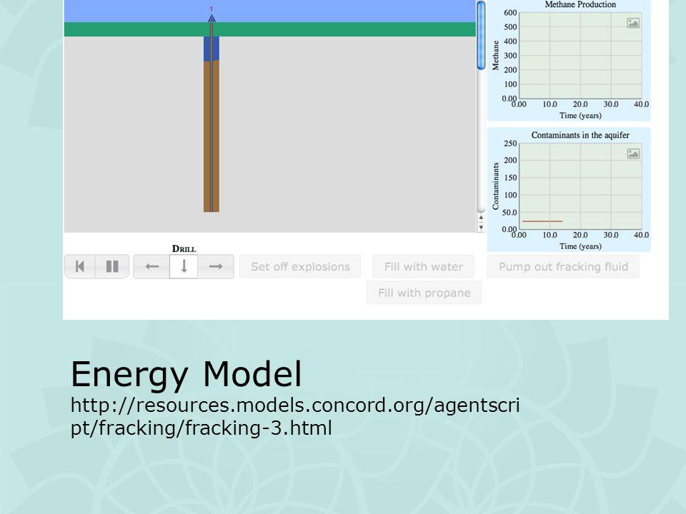 Energy Model http://resources.models.concord.org/agentscri pt/fracking/fracking-3.html