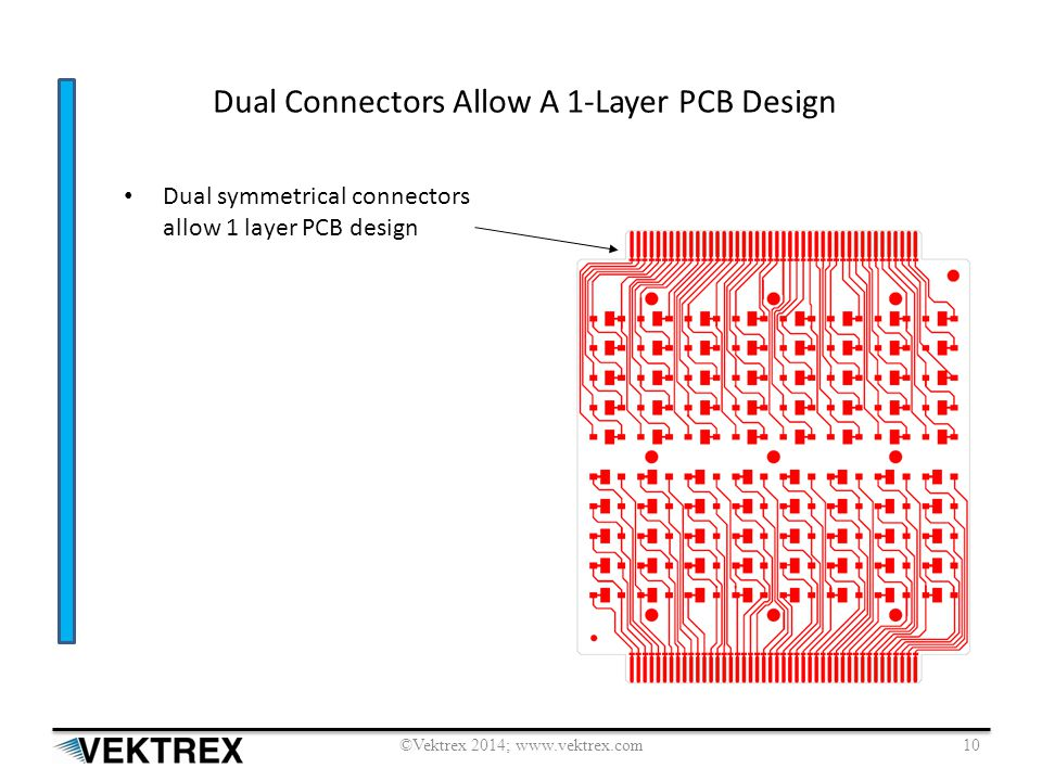 Dual Connectors Allow A 1-Layer PCB Design Dual symmetrical connectors allow 1 layer PCB design ©Vektrex 2014; www.vektrex.com10