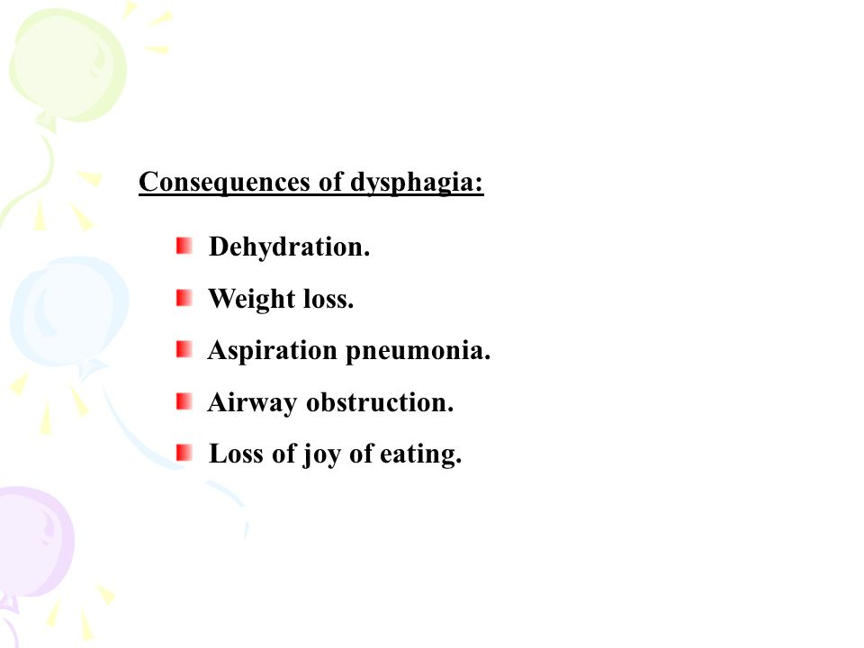 Consequences of dysphagia: Dehydration. Weight loss.