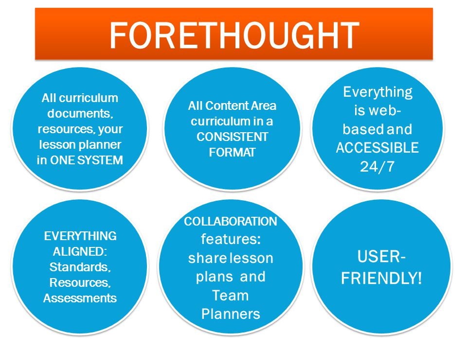 FORETHOUGHT All curriculum documents, resources, your lesson planner in ONE SYSTEM USER- FRIENDLY! EVERYTHING ALIGNED: Standards, Resources, Assessmen