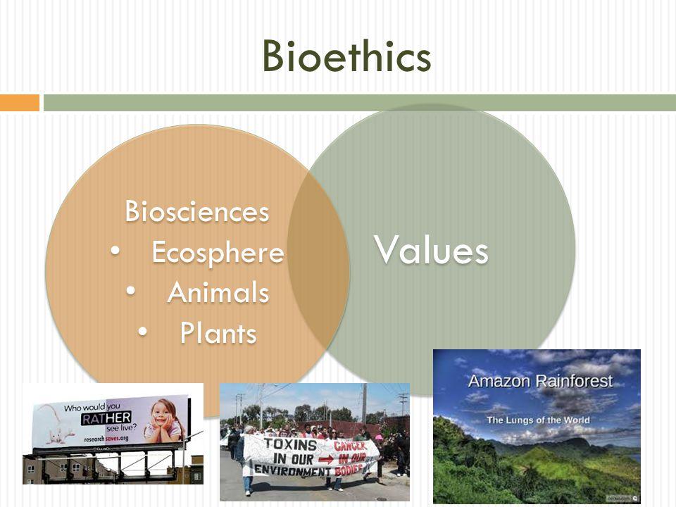 Bioethics Values Biosciences Ecosphere Animals Plants Biosciences Ecosphere Animals Plants