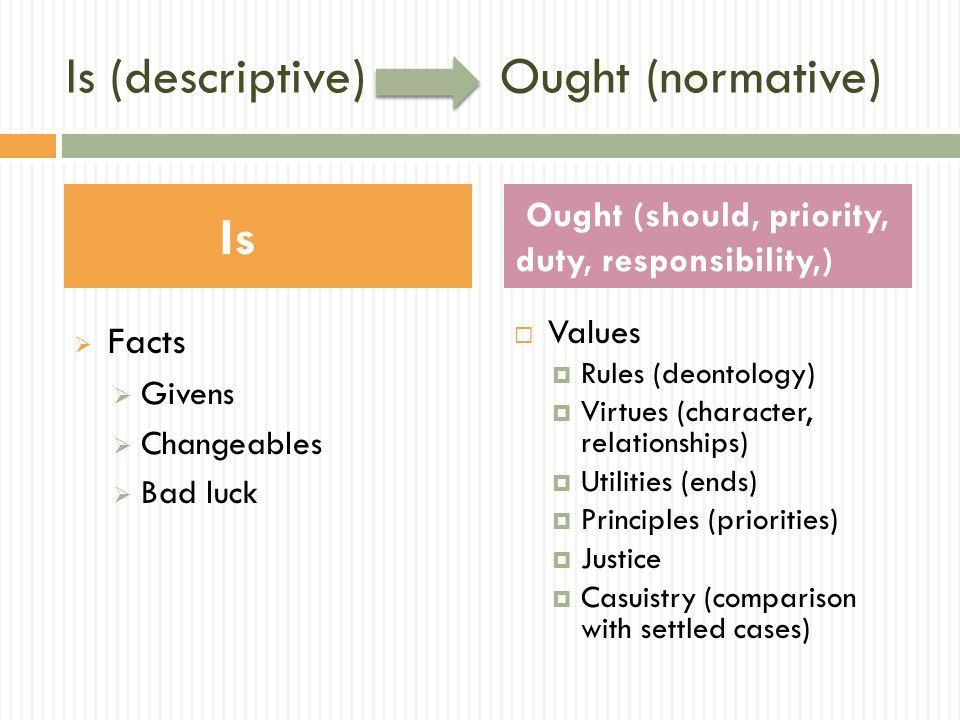 Is (descriptive) Ought (normative)  Facts  Givens  Changeables  Bad luck  Values  Rules (deontology)  Virtues (character, relationships)  Utilities (ends)  Principles (priorities)  Justice  Casuistry (comparison with settled cases) Is Ought (should, priority, duty, responsibility,)