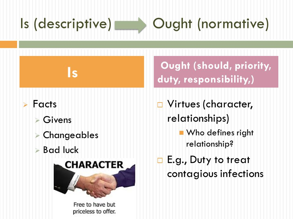 Is (descriptive) Ought (normative)  Facts  Givens  Changeables  Bad luck  Virtues (character, relationships) Who defines right relationship.
