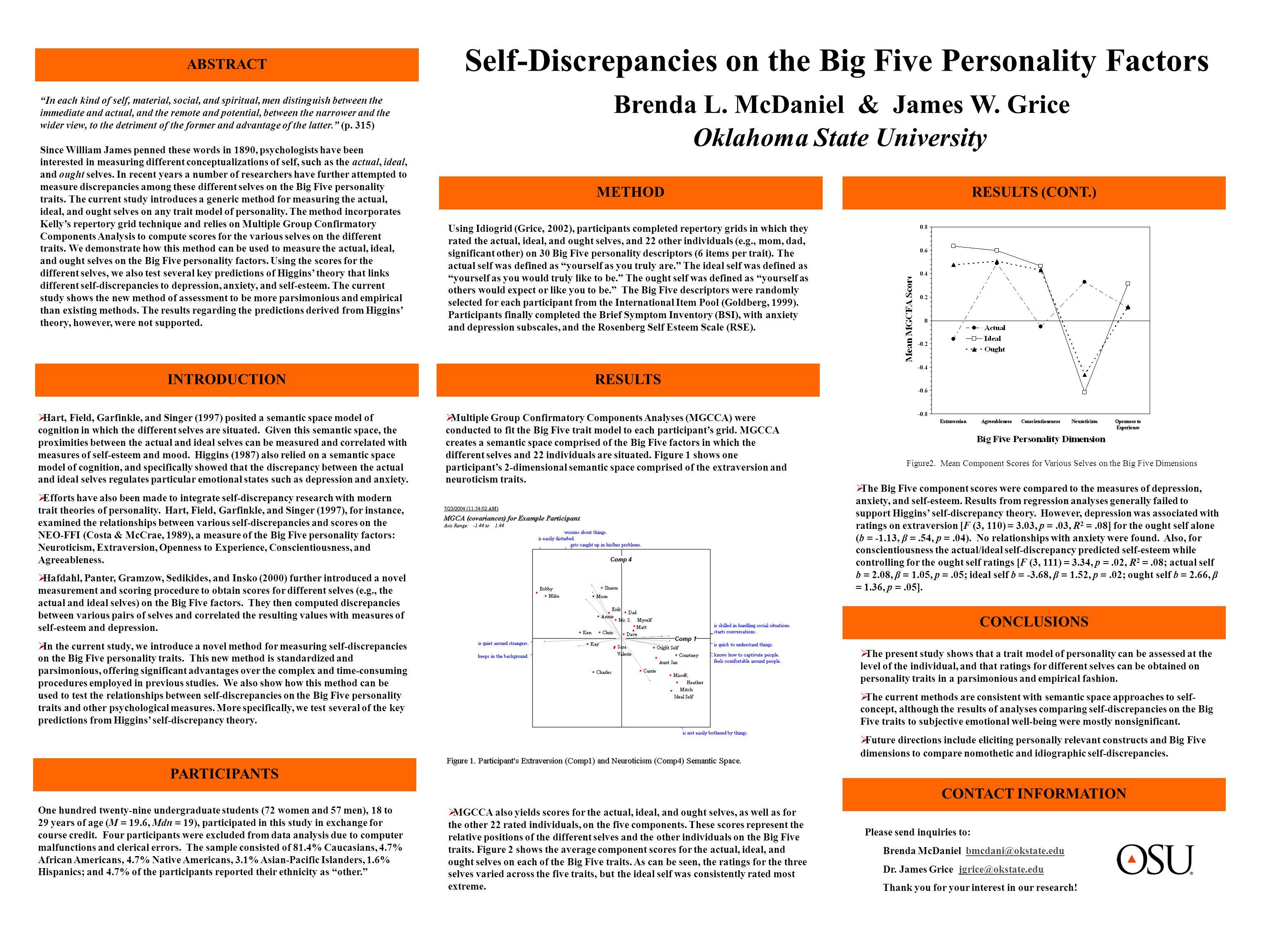 "Self-Discrepancies on the Big Five Personality Factors METHOD ""In each kind of self, material, social, and spiritual, men distinguish between the imme"