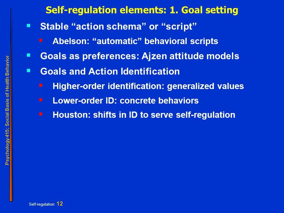 Psychology 415; Social Basis of Health Behavior Self-regulation 12 Self-regulation elements: 1.