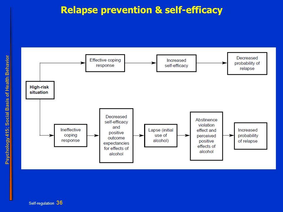 Psychology 415; Social Basis of Health Behavior Self-regulation 36 Relapse prevention & self-efficacy
