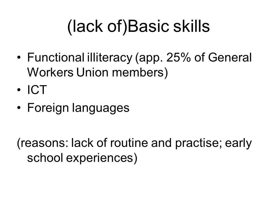(lack of)Basic skills Functional illiteracy (app.
