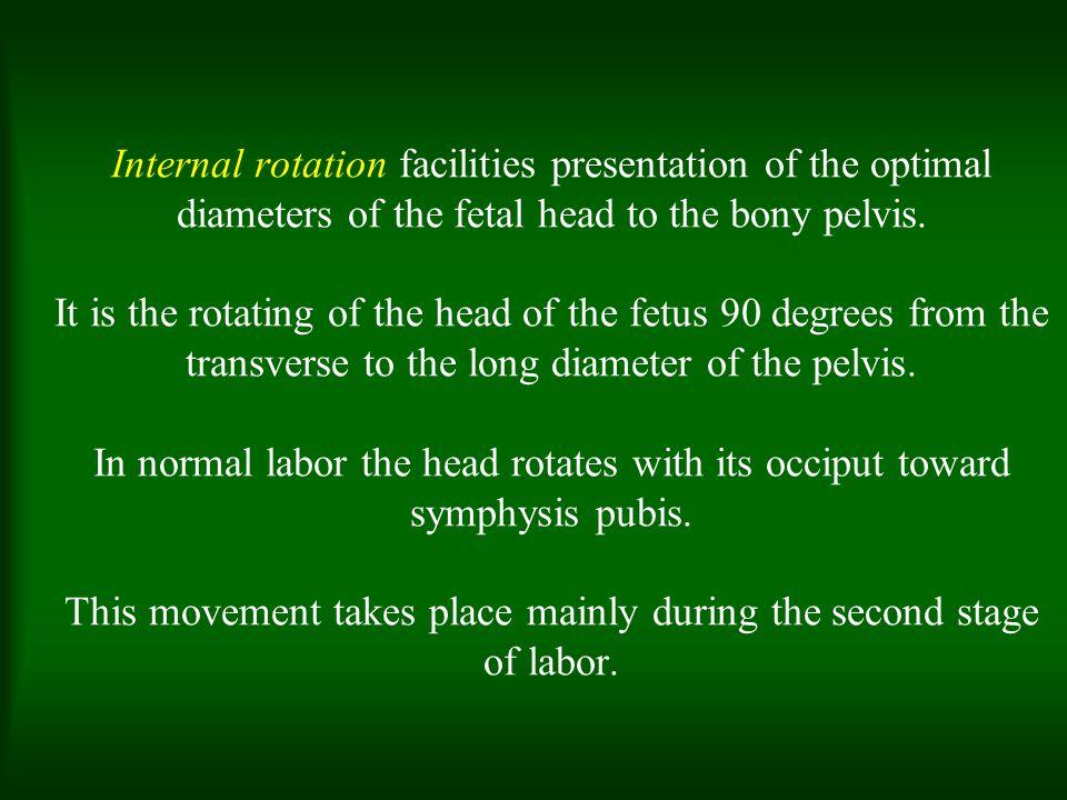Internal rotation facilities presentation of the optimal diameters of the fetal head to the bony pelvis.
