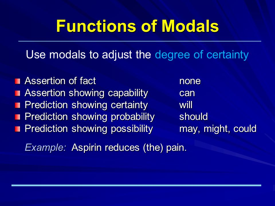 Functions of Modals Assertion of factnone Assertion showing capabilitycan Prediction showing certaintywill Prediction showing probabilityshould Prediction showing possibilitymay, might, could Example: Aspirin reduces (the) pain.