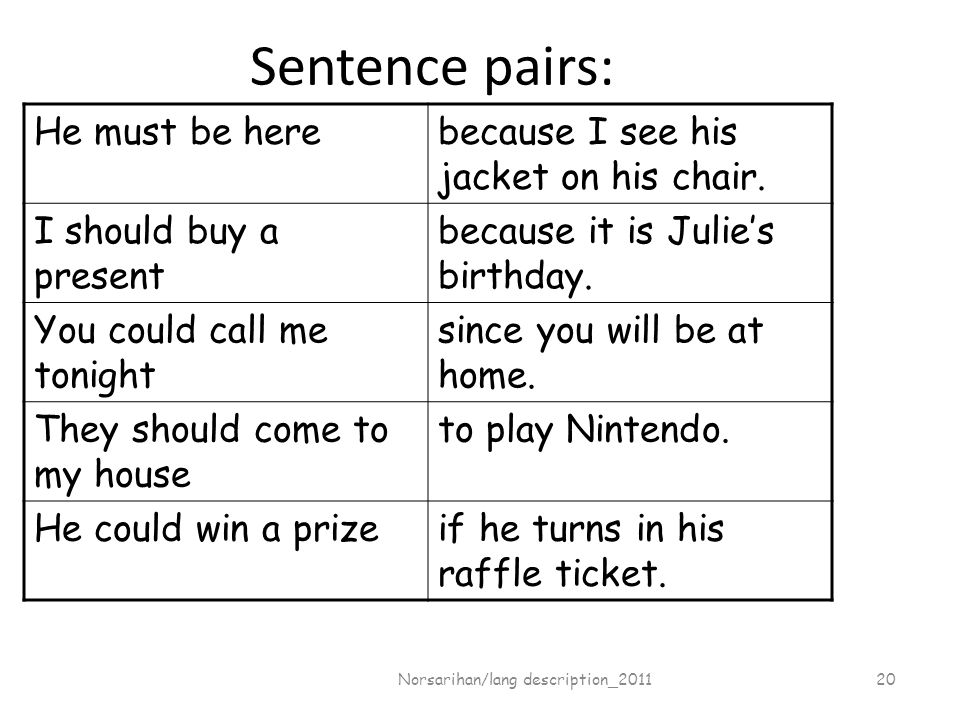 Sentence pairs: He must be herebecause I see his jacket on his chair.