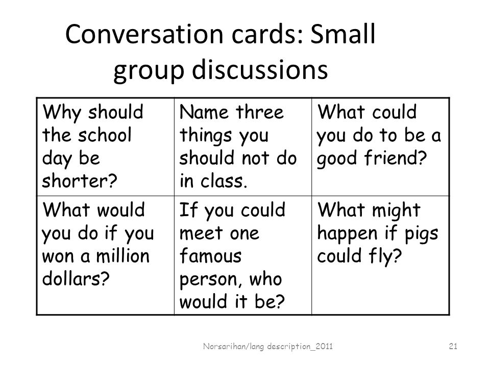Conversation cards: Small group discussions Why should the school day be shorter.