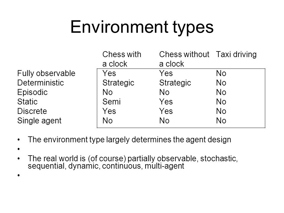 Environment types Chess with Chess without Taxi drivinga clock Fully observableYesYesNo DeterministicStrategicStrategicNo Episodic NoNoNo Static SemiYes No DiscreteYes YesNo Single agentNoNoNo The environment type largely determines the agent design The real world is (of course) partially observable, stochastic, sequential, dynamic, continuous, multi-agent