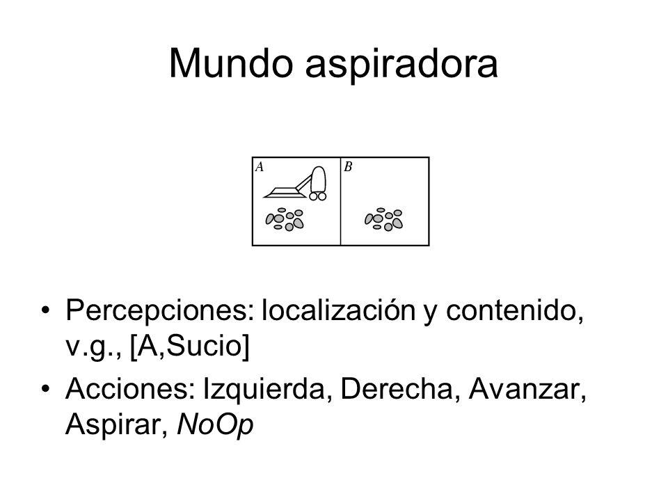 Mundo aspiradora Percepciones: localización y contenido, v.g., [A,Sucio] Acciones: Izquierda, Derecha, Avanzar, Aspirar, NoOp